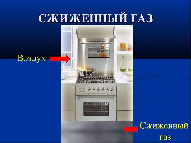 СЖИЖЕННЫЙ ГАЗ Сжиженный газ Воздух