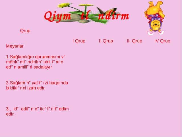 Qiymətləndirmə Qrup Meyarlar IQrup IIQrup IIIQrup IVQrup 1.Sağlamlığın qorunm...