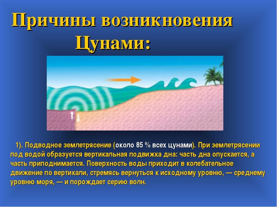 Причины возникновения Цунами: 1). Подводное землетрясение (около 85 % всех ц...