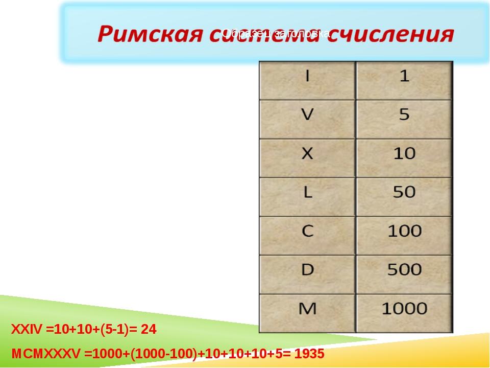 XXIV =10+10+(5-1)= 24 MCMXXXV =1000+(1000-100)+10+10+10+5= 1935
