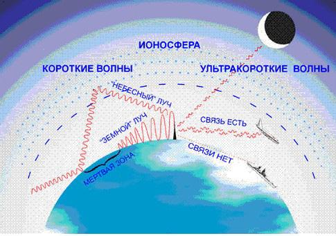 http://festival.1september.ru/articles/533875/img3.jpg
