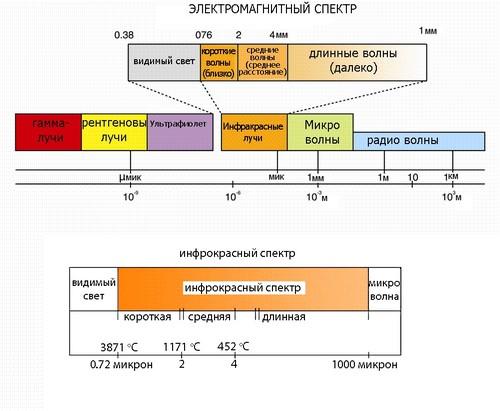 http://festival.1september.ru/articles/533875/img5.jpg
