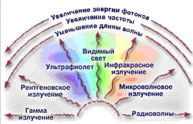 http://festival.1september.ru/articles/533875/img2.jpg