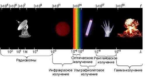 http://festival.1september.ru/articles/533875/img1.jpg