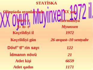 STATİSKA Olinpiada oyunları adıXX yay DövlətGermaniya ŞəhərMyunxen Keçril