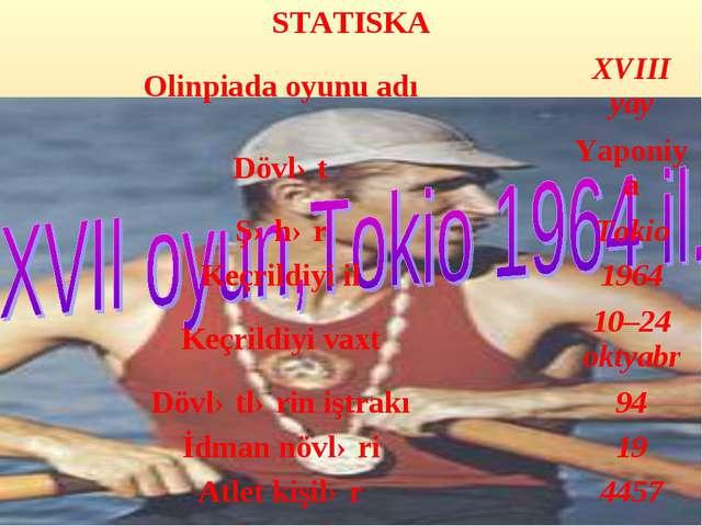 STATISKA Olinpiada oyunu adıXVIII yay DövlətYaponiya ŞəhərTokio Keçrildiy...