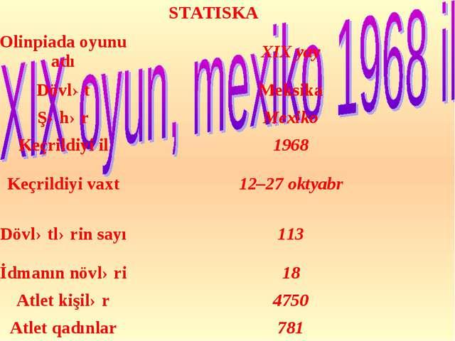 STATISKA Olinpiada oyunu adıXIX yay DövlətMeksika ŞəhərMexiko Keçrildiyi...