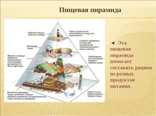 ◄ Эта пищевая пирамида помогает составить рацион из разных продуктов питания.