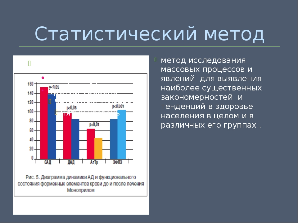Статистический метод метод исследования массовых процессов и явлений для выяв...