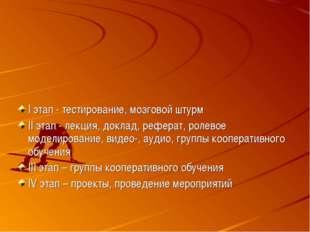 I этап - тестирование, мозговой штурм II этап - лекция, доклад, реферат, роле