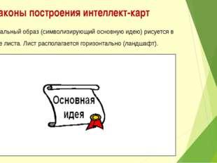 Законы построения интеллект-карт Центральный образ (символизирующий основную