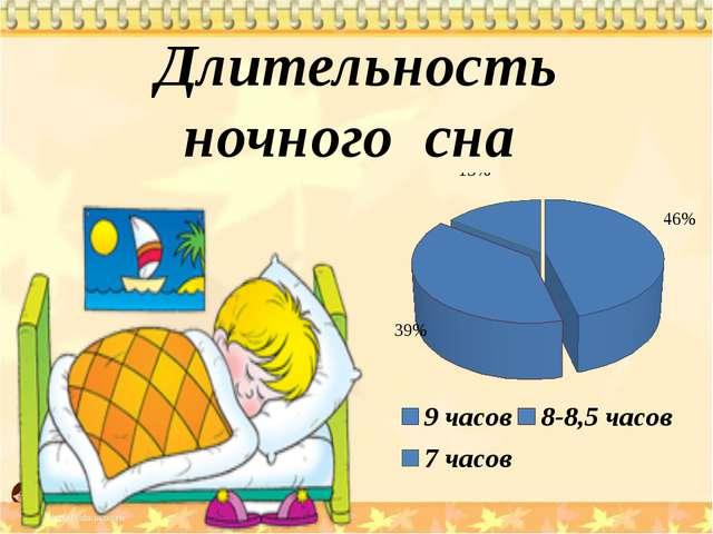 Длительность ночного сна
