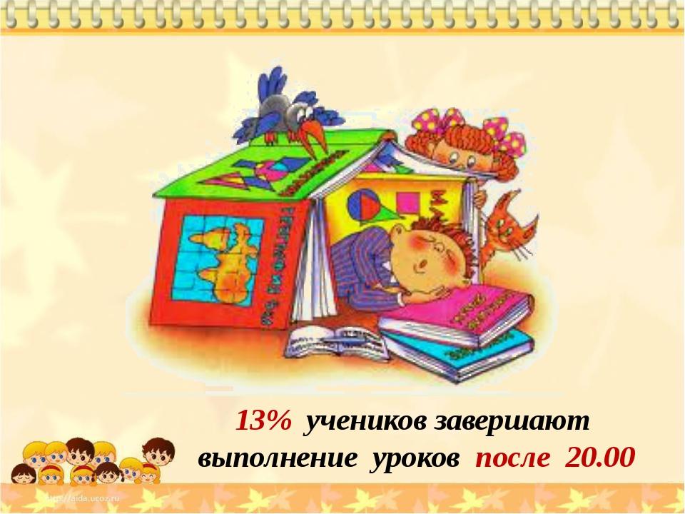 13% учеников завершают выполнение уроков после 20.00