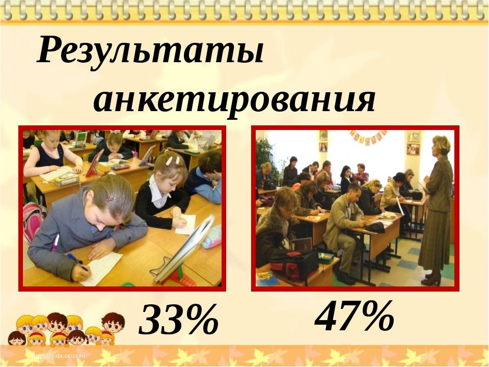 Результаты анкетирования 47% 33% .