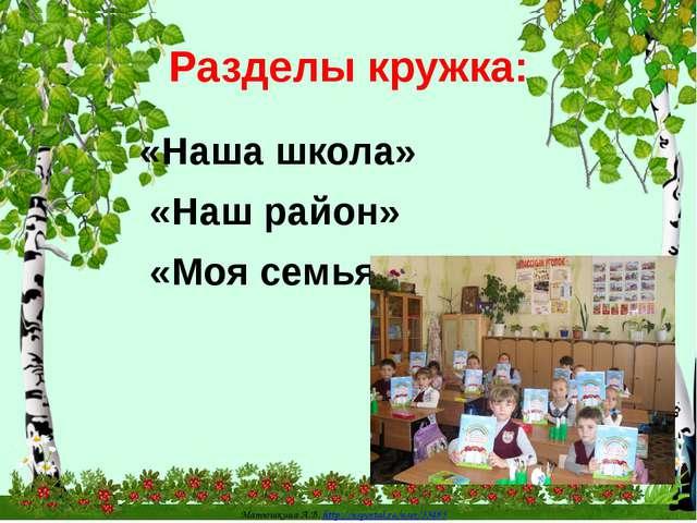 Разделы кружка: «Наша школа» «Наш район» «Моя семья» Матюшкина А.В. http://ns...