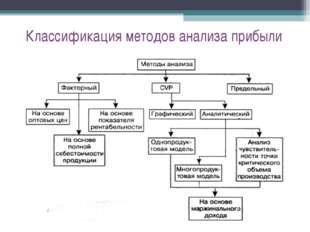 Классификация методов анализа прибыли