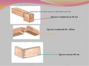 бруски свыше 80 мм бруски толщиной 40…80мм бруски толщиной до 40 мм Решающую