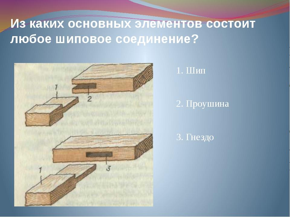 Из каких основных элементов состоит любое шиповое соединение? 1. Шип 2. Проуш...
