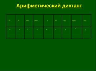 Арифметический диктант 80 40 890 2400 0 90 492 8100 560 ж у и о м е н н е