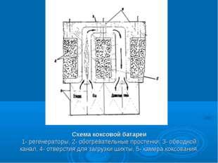 Схема коксовой батареи 1- регенераторы, 2- обогревательные простенки, 3- обво