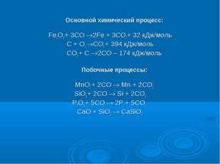 Основной химический процесс: Fe2O3 + 3CO 2Fe + 3CO2+ 32 кДж/моль C + O2 CO