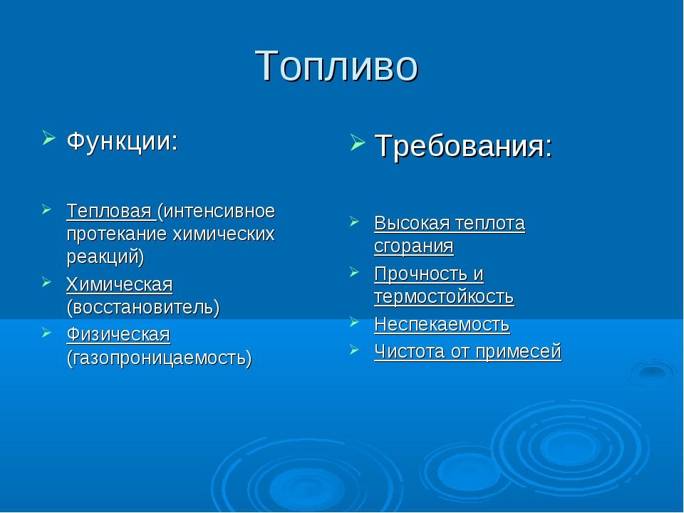 Топливо Функции: Тепловая (интенсивное протекание химических реакций) Химичес...