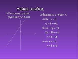 Найди ошибки. 1) Построить график функции: у=1,5х+3. 2)Выразить у через х. а