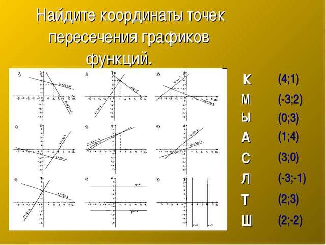 Найдите координаты точек пересечения графиков функций.