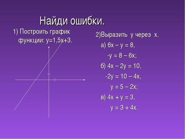 Найди ошибки. 1) Построить график функции: у=1,5х+3. 2)Выразить у через х. а...