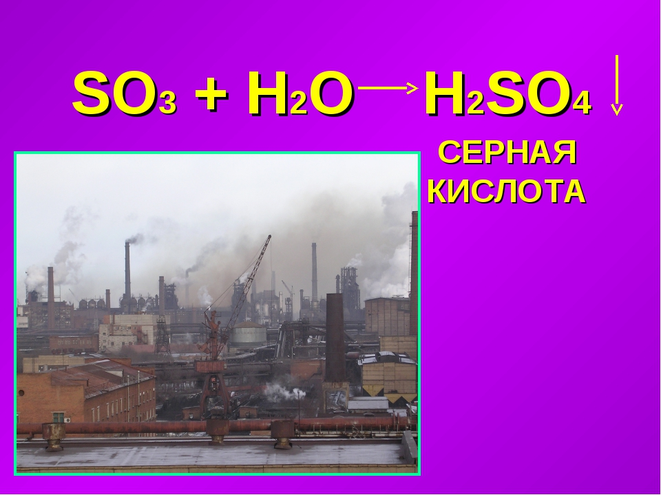 SO3 + H2O H2SO4 СЕРНАЯ КИСЛОТА