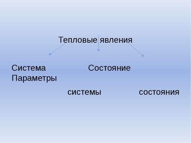 Тепловые явления Система Состояние Параметры системы состояния