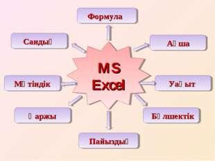 MS Excel Формула Мәтіндік Сандық Ақша Уақыт Бөлшектік Пайыздық Қаржы