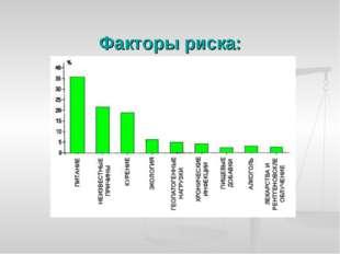 Факторы риска: