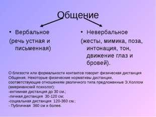 Общение Вербальное (речь устная и письменная) Невербальное (жесты, мимика, по