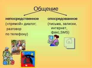 Общение непосредственное («прямой» диалог; разговор по телефону) опосредованн