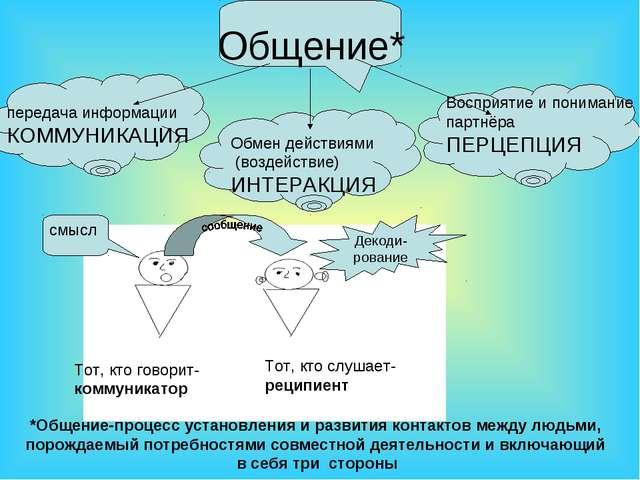 Общение* передача информации КОММУНИКАЦИЯ Обмен действиями (воздействие) ИНТЕ...