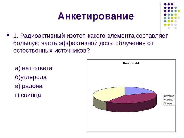 Анкетирование 1. Радиоактивный изотоп какого элемента составляет большую част...