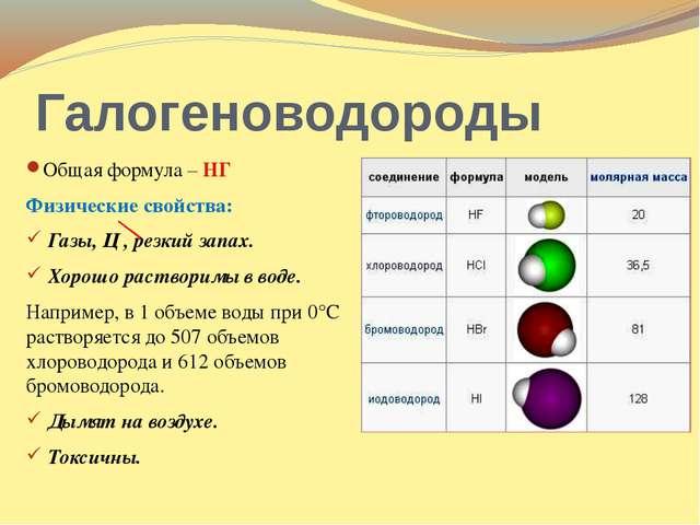 Галогеноводороды Общая формула – НГ Физические свойства: Газы, Ц , резкий зап...