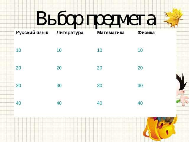 Выбор предмета Русский языкЛитература Математика Физика 10101010 2020...