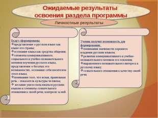 Будут сформированы: представление о русском языке как языке его страны; осозн