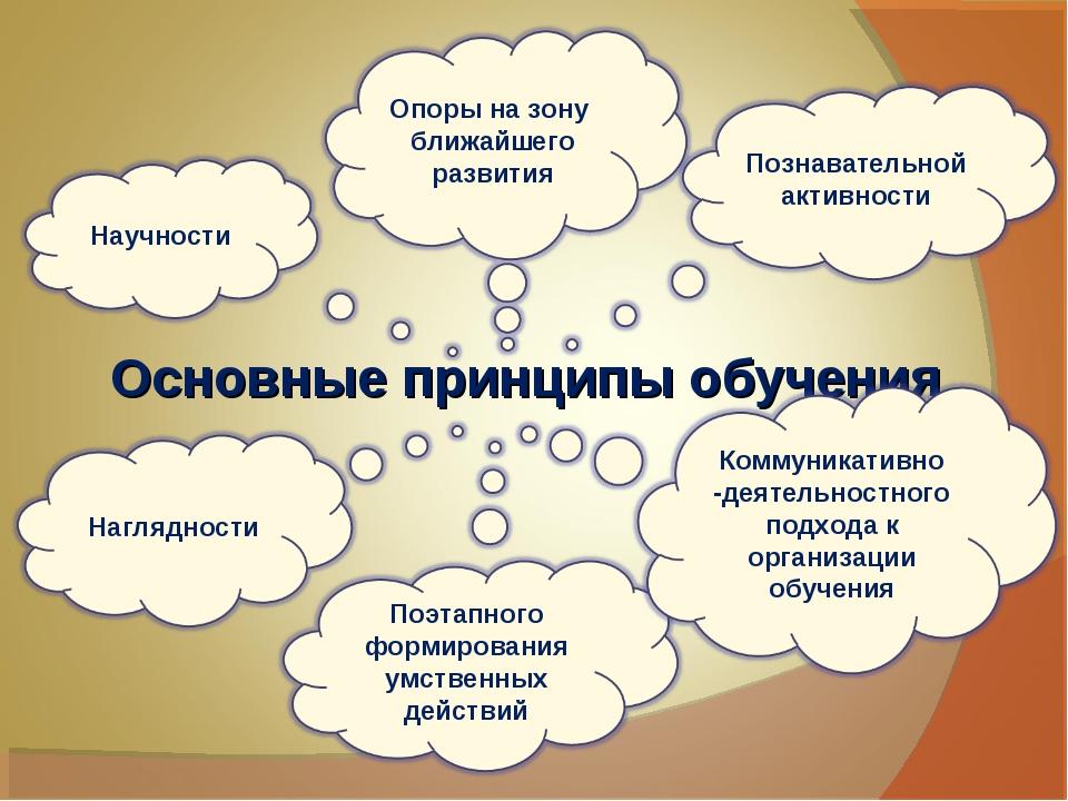 Основные принципы обучения