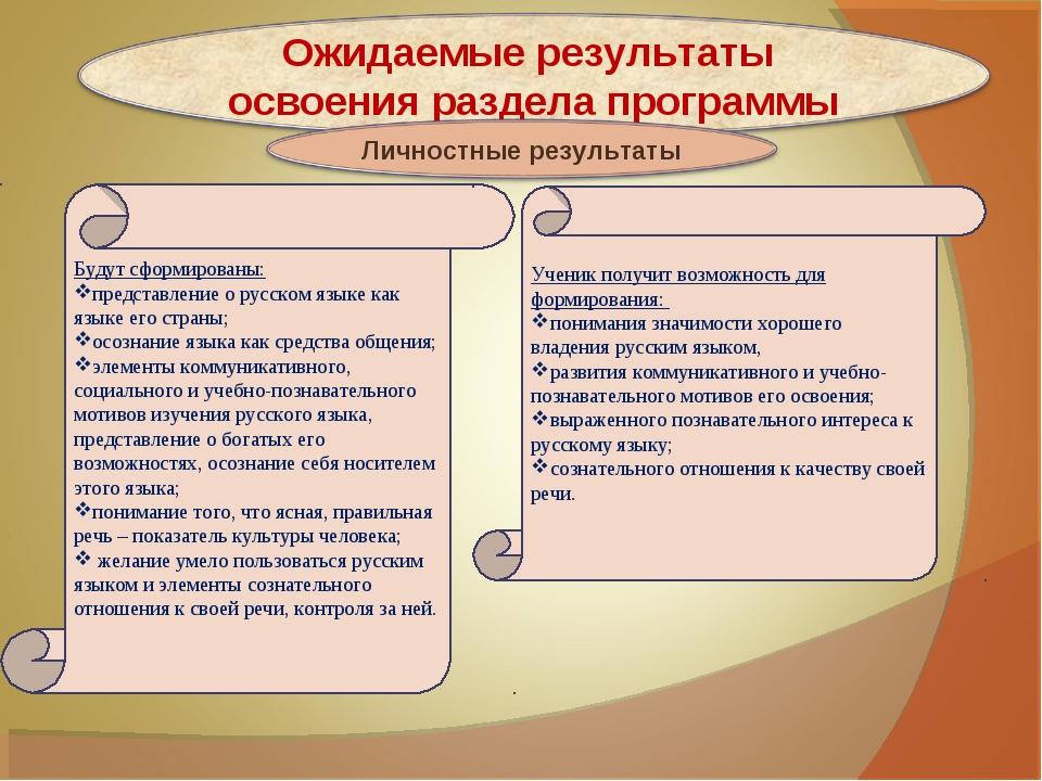 Будут сформированы: представление о русском языке как языке его страны; осозн...