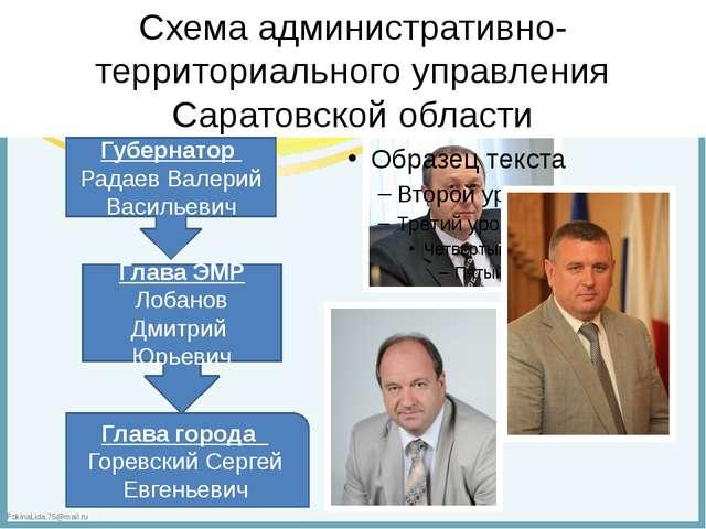 Схема административно-территориального управления Саратовской области Губерна...