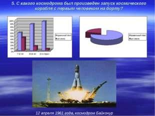 5. С какого космодрома был произведен запуск космического корабля с первым че