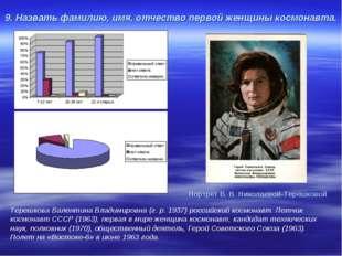 9. Назвать фамилию, имя, отчество первой женщины космонавта. Терешкова Валент
