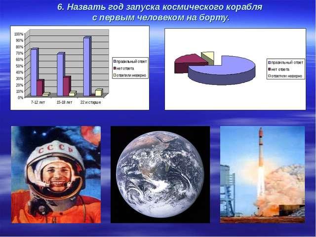 6. Назвать год запуска космического корабля с первым человеком на борту.