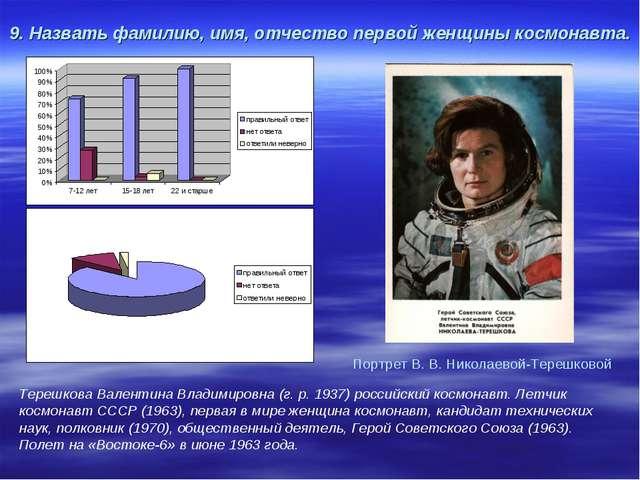 9. Назвать фамилию, имя, отчество первой женщины космонавта. Терешкова Валент...