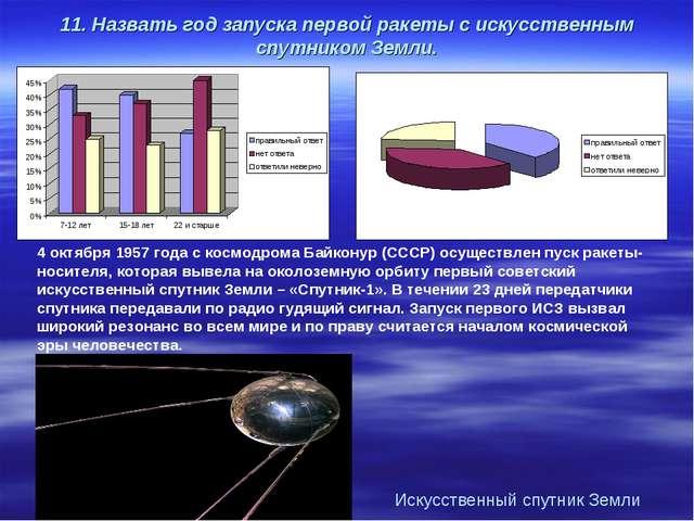 11. Назвать год запуска первой ракеты с искусственным спутником Земли. 4 октя...