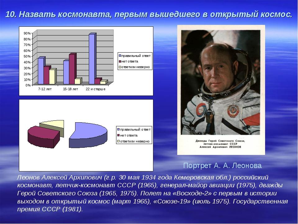 10. Назвать космонавта, первым вышедшего в открытый космос. Леонов Алексей Ар...