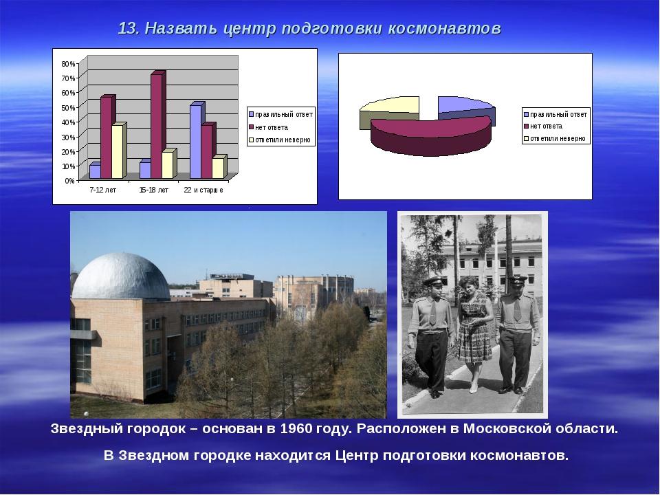13. Назвать центр подготовки космонавтов . Звездный городок – основан в 1960...